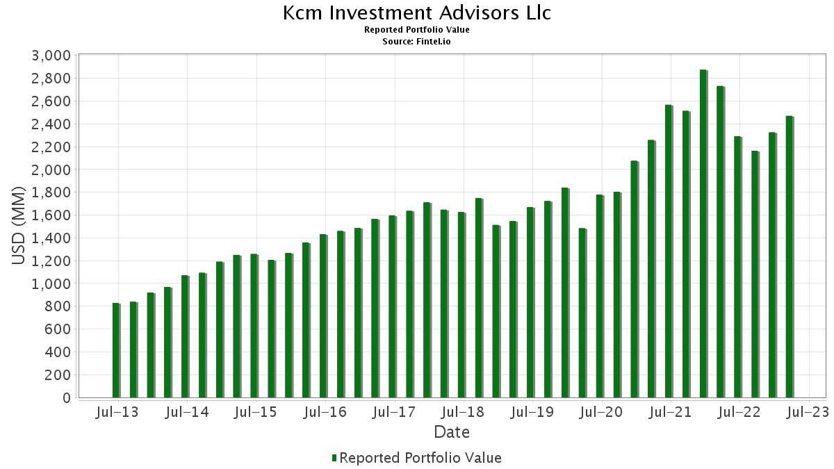 Broad peak investment advisers aum utilities lee sook yee kenanga investment