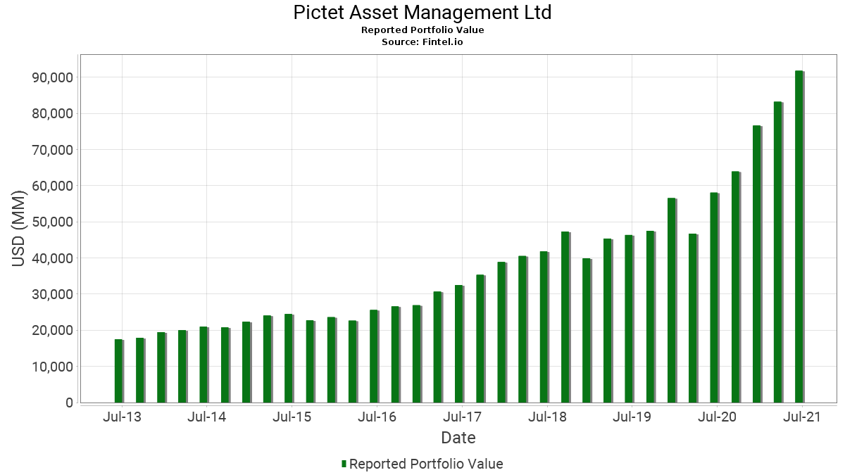 Broad peak investment advisers aum utilities investment banking intern salary over one summer