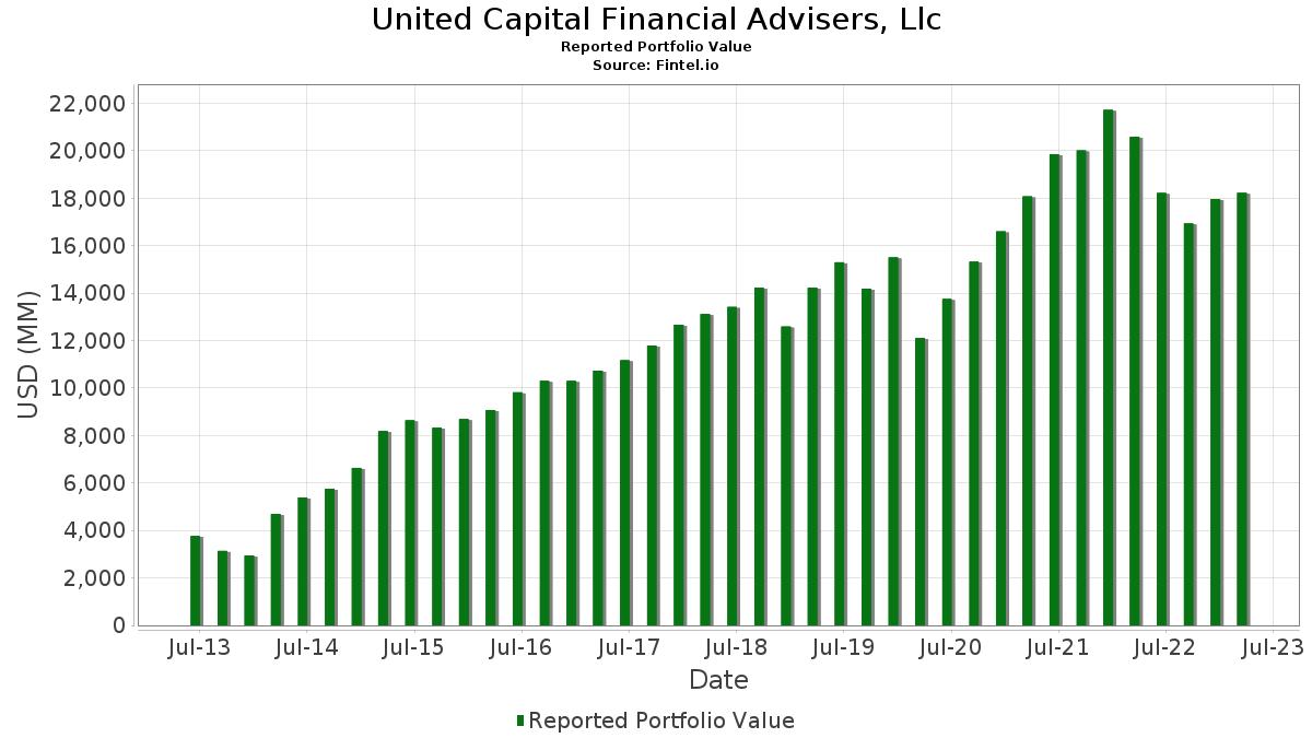 Broad peak investment advisers aum utilities tersilap transfer duit forex