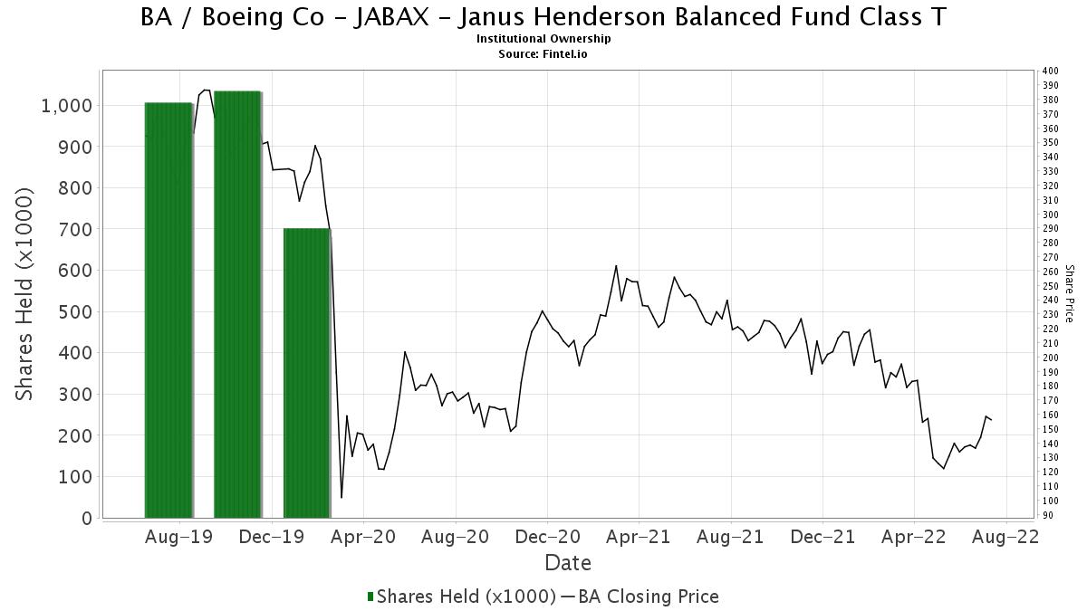 Jabax zacks investment investment casting industry in rajkot map