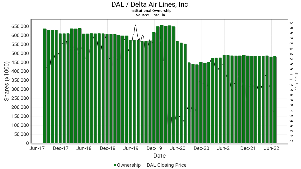 Dal investments llc forex trading using no indicators